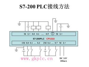 全套西门子200PLC接线图(转)