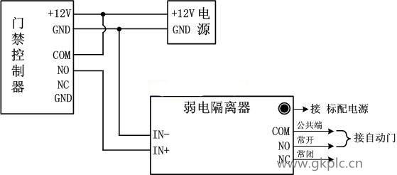 门禁系统自动控制自动门实现方法