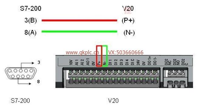 西门子SMART PLC 和V20变频器modbus 通讯实例